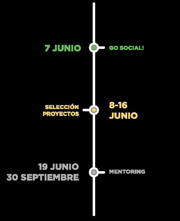 cronograma-mentoring-bilbaoekintza